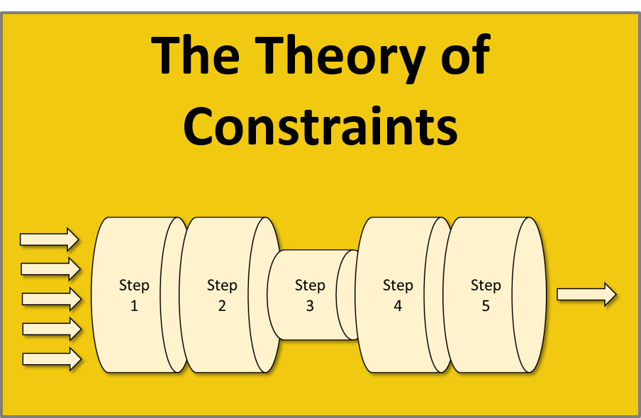 Why Property Managers Need to Know About the Theory of Constraints