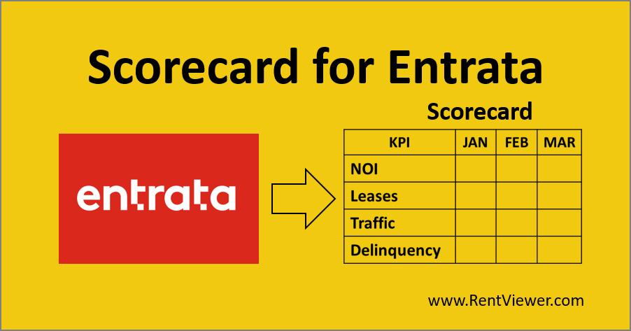 Building the Entrata KPI Scorecard