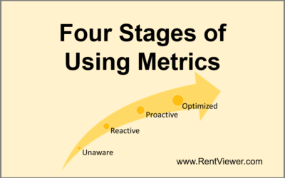 Four Stages for Effectively Utilizing Metrics